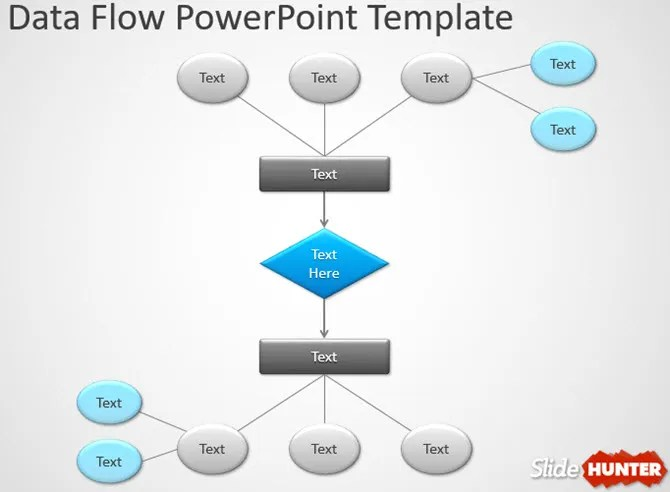 The Best Flowchart Templates for Microsoft Office - Data Flow Chart