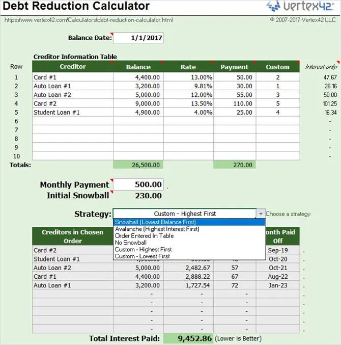 vertex debt reduction calculator - Ozilalmanoof - debt reduction calculator