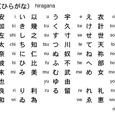 Basic Hiragana 1 - Memrise - hiragana alphabet chart