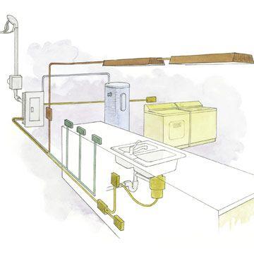 Kitchen Wiring Layout Uk - Wwwcaseistore \u2022