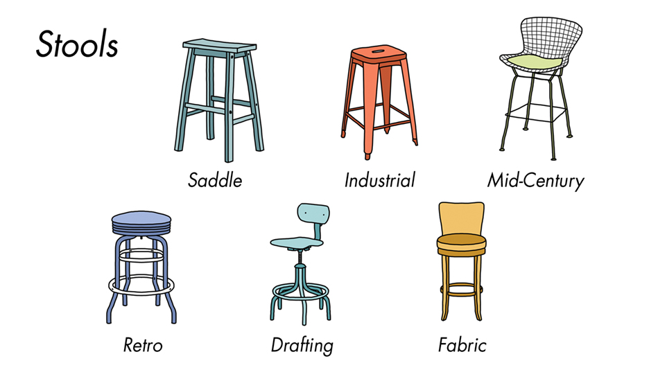 Types of Living Room Furniture - types of living room chairs