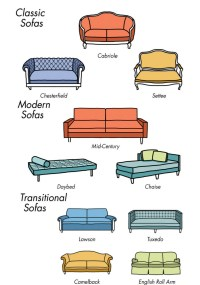 Choosing a Comfortable Sofa Furniture for Living Room ...