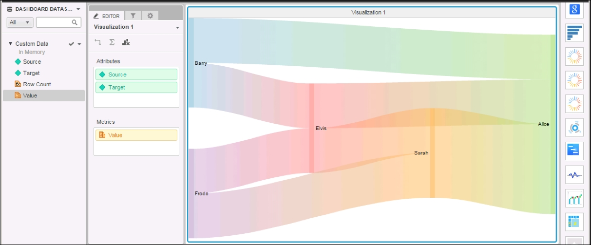 Deploying D3 visualization - Mastering Business Intelligence with