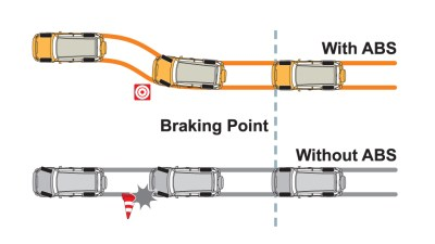 Understanding the Car's Braking System: What You Need to Know