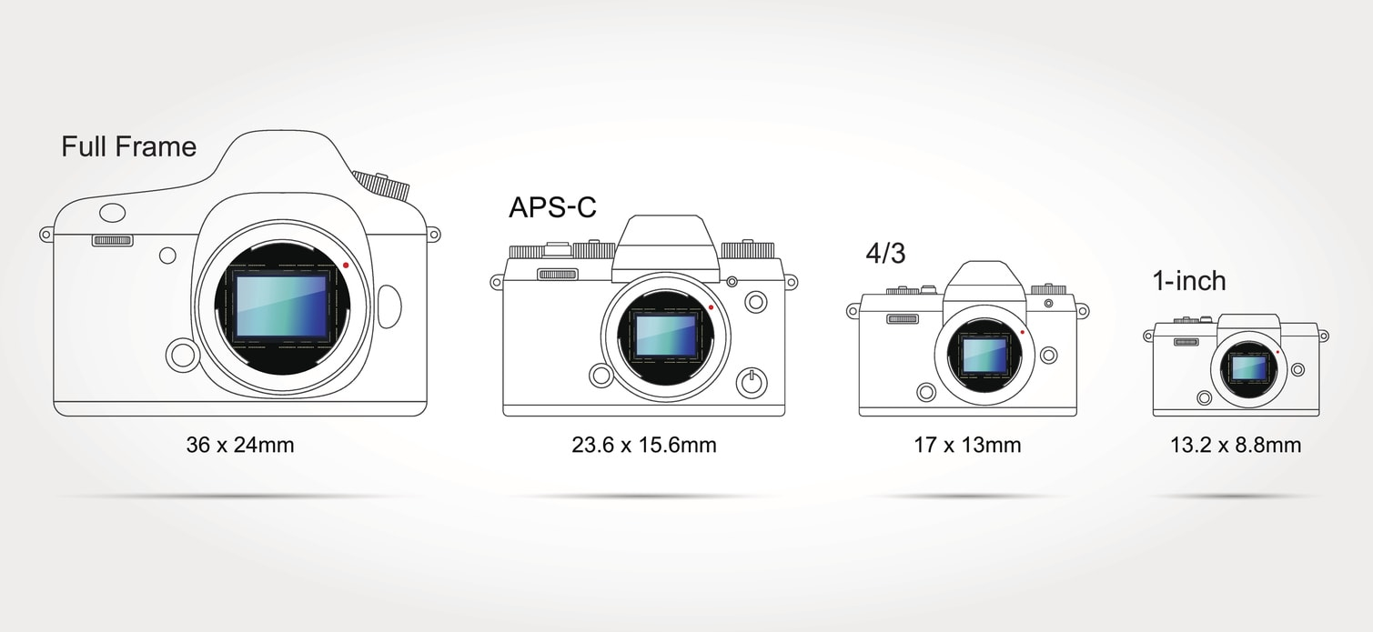 Fullsize Of Cheapest Full Frame Dslr