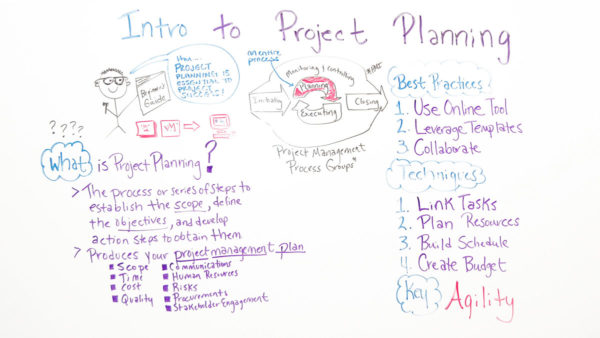 Introduction to Project Planning - ProjectManager