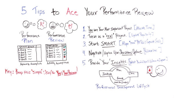 5 Tips to Ace Your Performance Review - ProjectManager