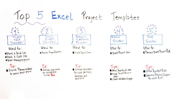 Top 5 Excel Project Templates - ProjectManager