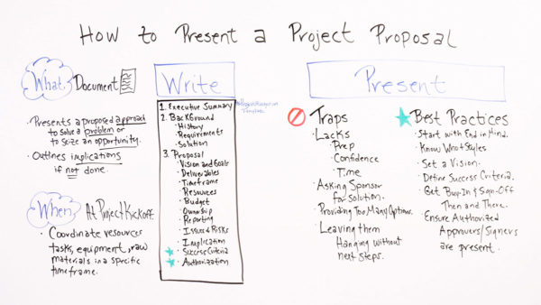 How to Present a Project Proposal - ProjectManager - project proposal