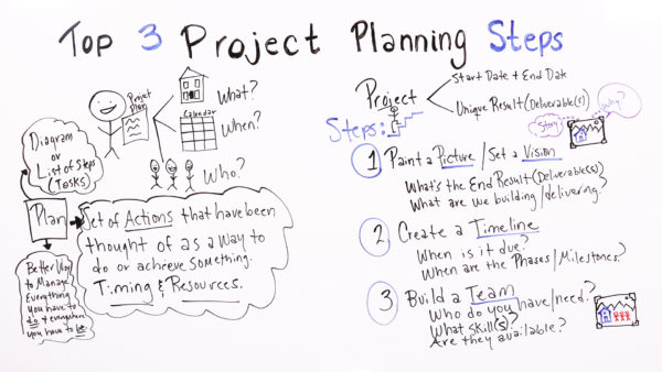 Top 3 Project Planning Steps - ProjectManager