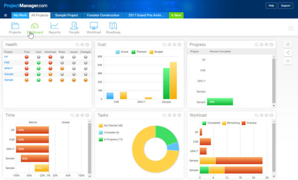 3 Tips for Getting the Most Out of Your Project Status Dashboard