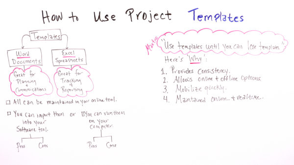 How to Use Project Templates - ProjectManager