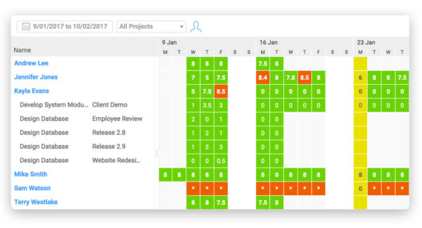 Work Schedule Template \u2014 ProjectManager