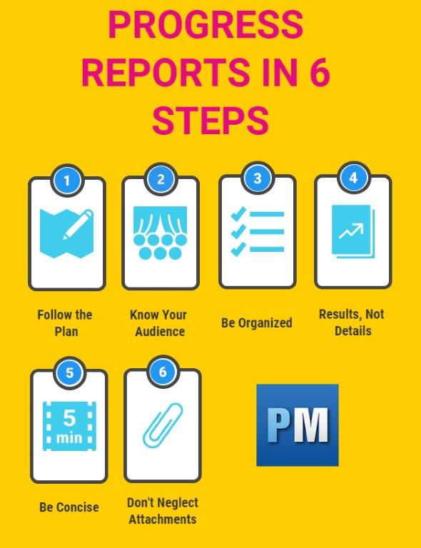 Project Management Reports Made Easy - project report