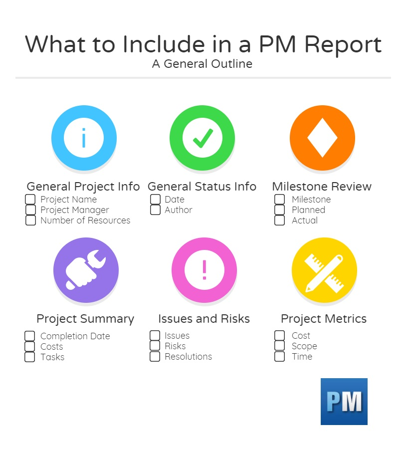 Project Status Report - What Should It Include? - project report