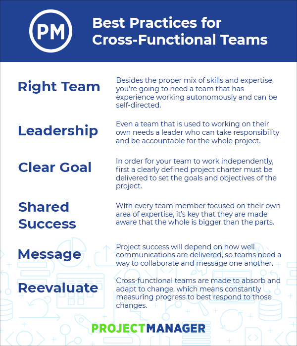 6 Tips for Developing Cross-Functional Teams