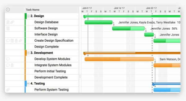 Project Planning Software - ProjectManager - project plan