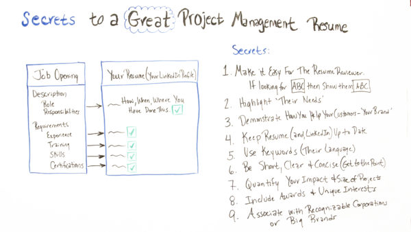 Secrets to a Great Project Management Resume - ProjectManager