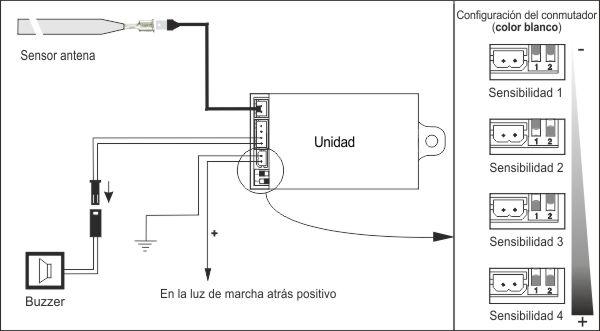 ultima diagrama de cableado