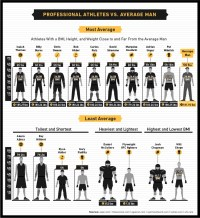 Male Body Image and the Average Athlete - Schwartzreport