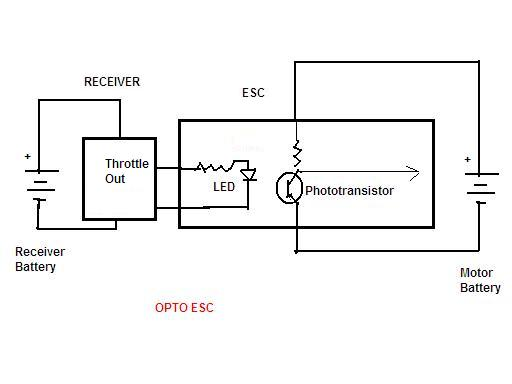 spektrum dx6 rc wiring diagram