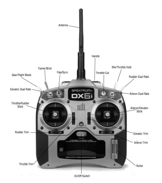 spektrum dx7 rc helicopter wiring diagram