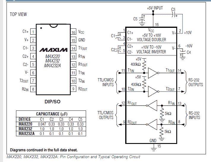 max232 datasheet
