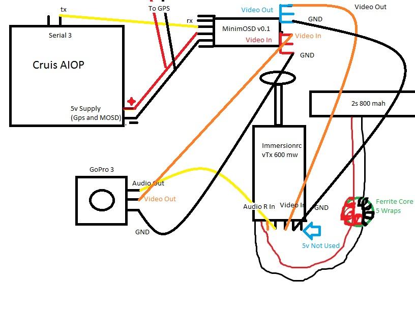 airplane wiring diagram