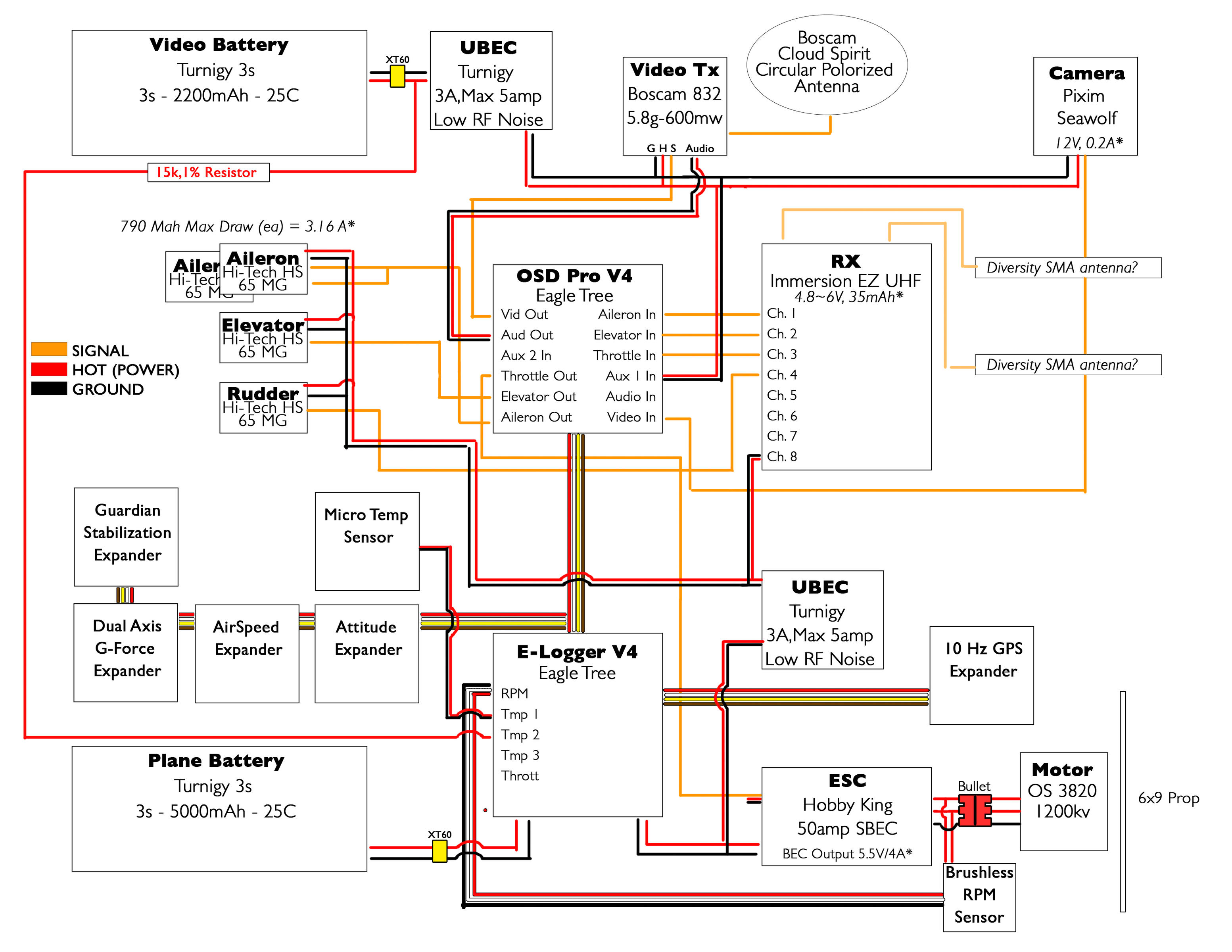Vector Flight Controller Wiring Diagram Auto Electrical Controer Led Circuit Diagrams