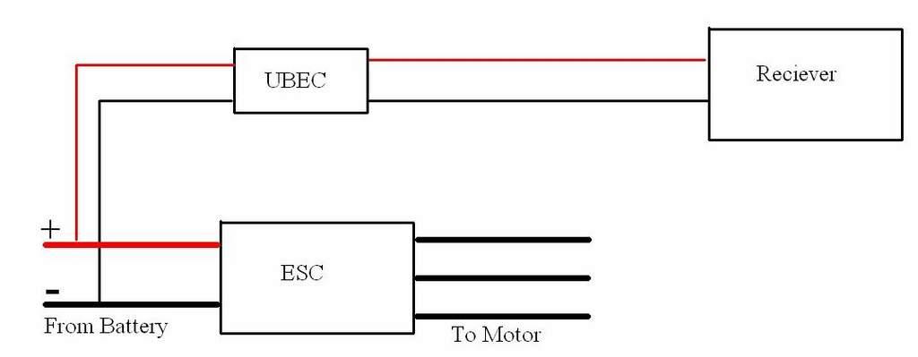 Bec Esc Wiring Diagram Electrical Circuit Electrical Wiring Diagram