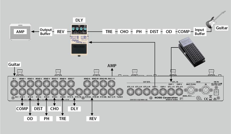 wiring guitar rack system