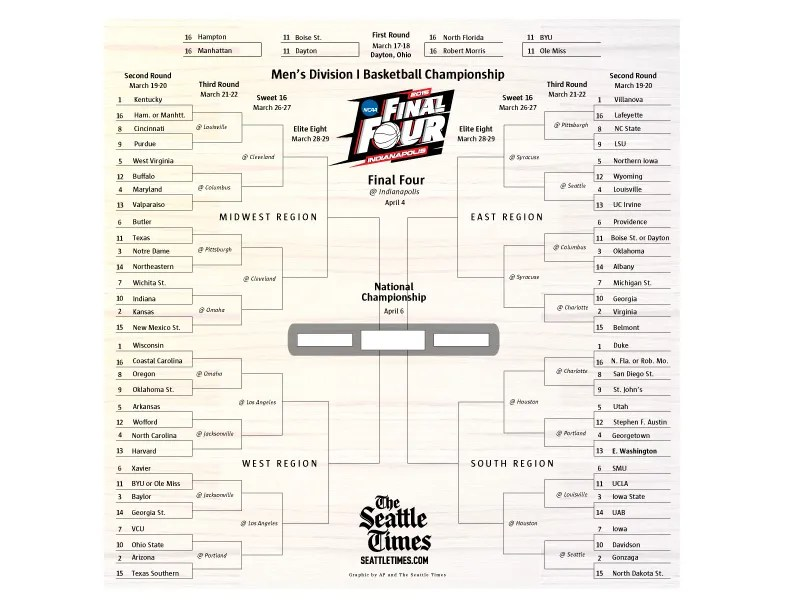 Fill out your own NCAA tournament bracket The Seattle Times