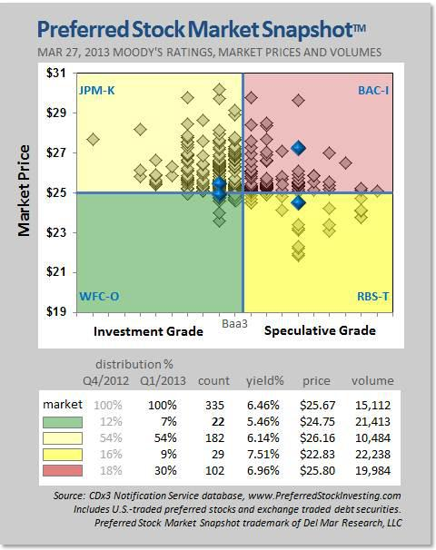 seekingalpha/article/1306781-idt-p-e-of-5_7-fcf-yield-of-22