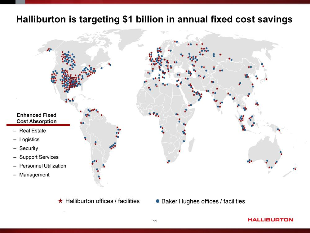 Halliburton Short-Term Pain, Long-Term Gain - Halliburton Company