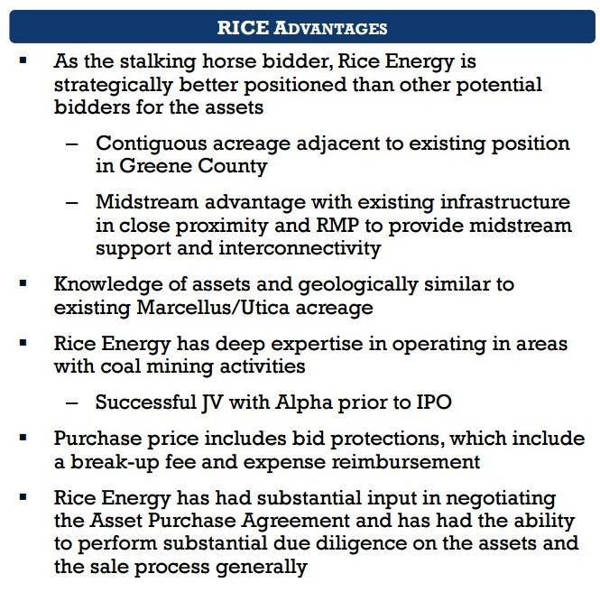 Rice Energy Implications Of The Proposed Acquisition - Rice - asset purchase agreement