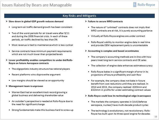 Long-Term Approach Looks Good For Rolls Royce - Rolls Royce Holdings