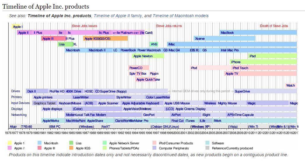Why You Should Buy Apple - Apple Inc (NASDAQAAPL) Seeking Alpha