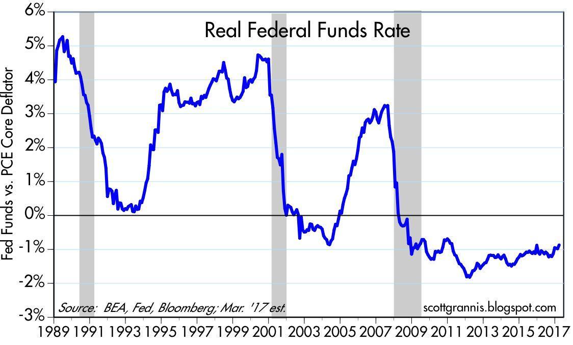Bonds Pleased With Fed Rate Hike Seeking Alpha