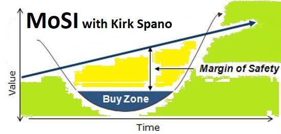 Don\u0027t You Dare Trade Options Before You Read This - Kirk Spano