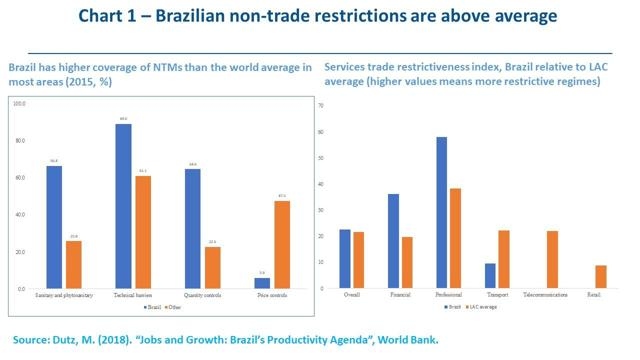 Benefits And Costs Of Opening Brazil\u0027s Foreign Trade Seeking Alpha