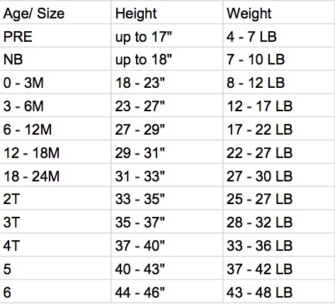 Size Charts - little orange fish