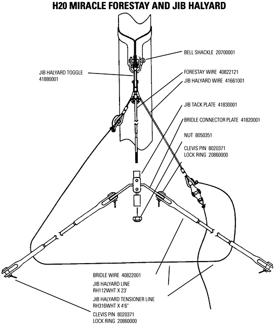 harness for sailboat