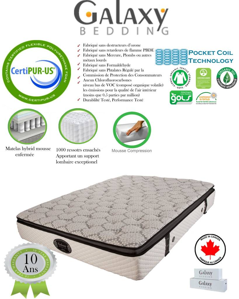 Top Interieur Boxspring Galaxy 78 King Pocket Coil Mavis Foam Encased Tight Top Bed In A Box