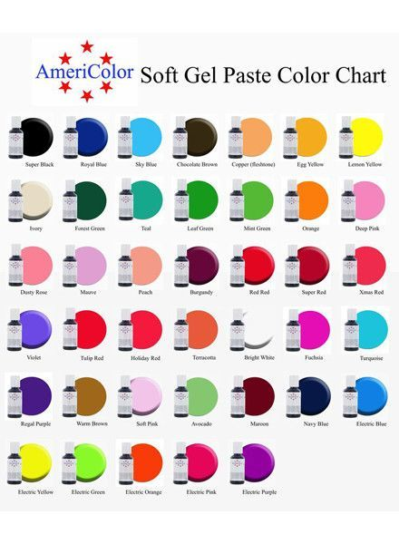 Flavored Oils, Sprinkles, \ Coloring - Creative Kitchen - food coloring chart