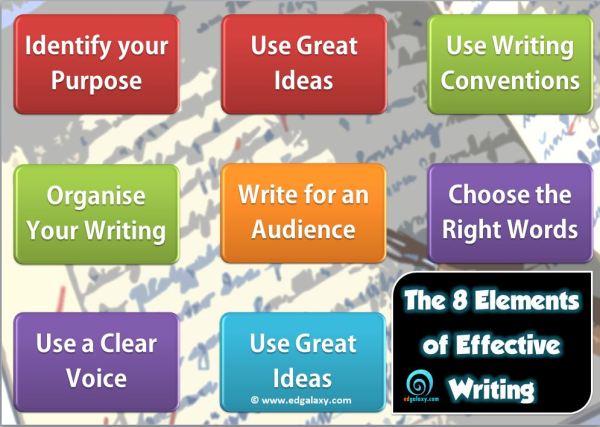 Elements of essay writing / bibliotecafundaciononcees
