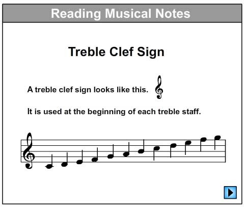 Treble Clef Lesson, Music skills online, interactive activity lessons