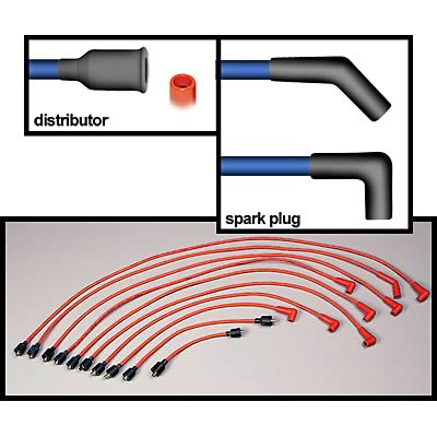 Mopar Performance Restoration Ignition Wire Sets P4529792 - Free