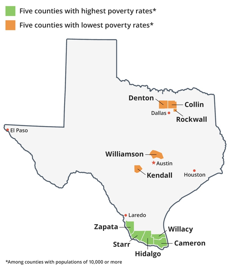 Latest Data Shows Poverty Rate Highest at Border, Lowest in Suburbs