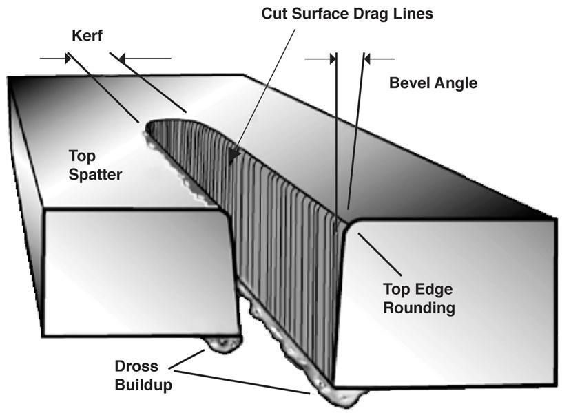 Troubleshooting CNC plasma cutting, Part II - The Fabricator