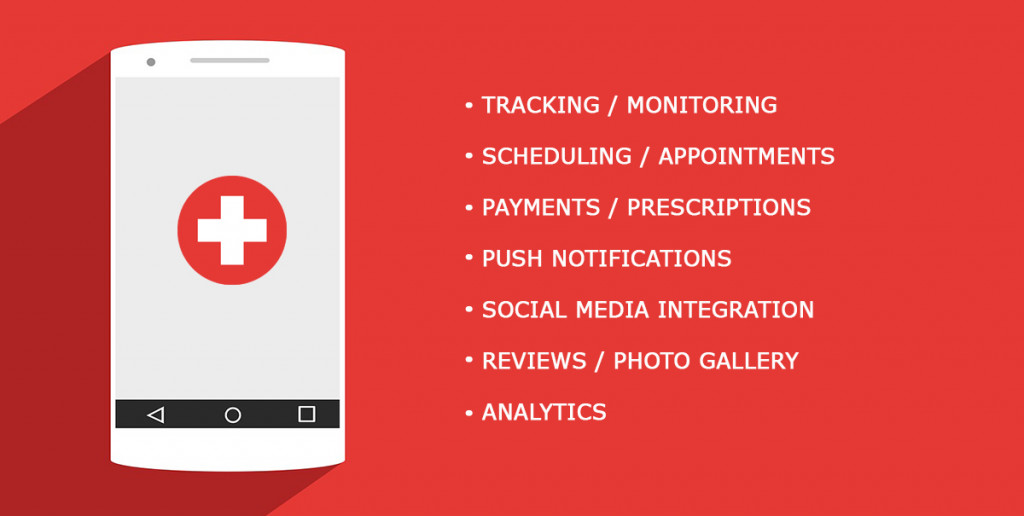 How to make a healthcare app - Medical applications for doctors